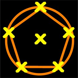 Summer solstice ritual diagram 1 - Sun Pentagram outline
